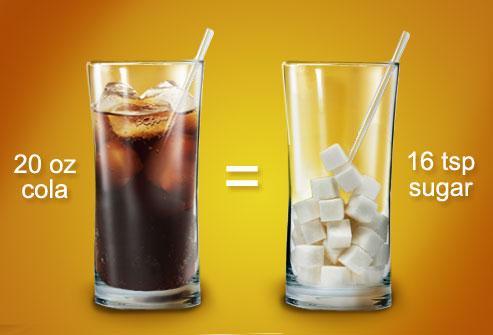 amount-of-sugar-in-soda